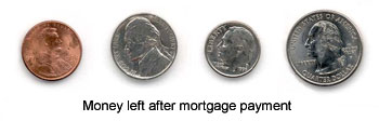 Money left after mortgage payment
